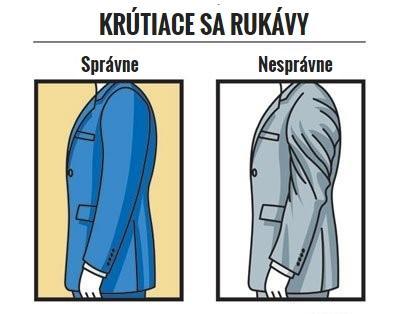 Ako by Mal Správne Sedieť Oblek